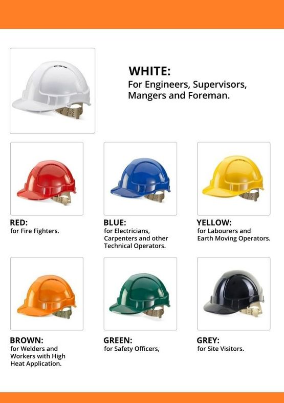 Safety Helmets color Codes 1 87